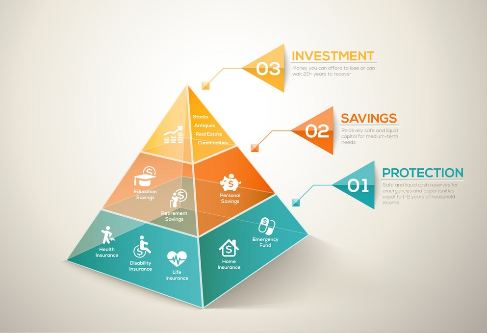 Financial Assistance Services